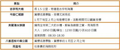 【石垣島全攻略】沖繩石垣島景點 交通 住宿懶人包