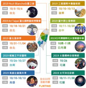 【十月旅遊活動月曆】不只白晝之夜,全台十月份活動總整理...