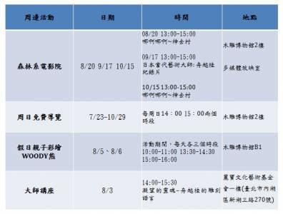 「臺灣2017亞洲國際青年當代木雕大展盛邀亞洲雕刻巨擘照亮三義」