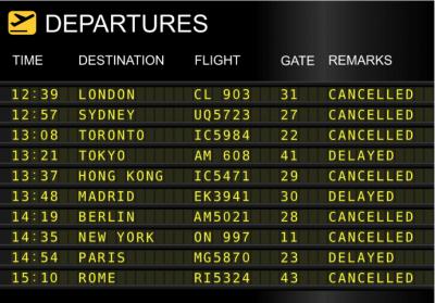 【教學】不要讓你的權益睡著了~歐洲旅遊班機延遲 該如何申請賠償呢??