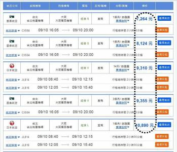 【旅遊】超強訂機票省錢法 機票比價Web Ticket旅遊便利網.還可混艙混點省錢
